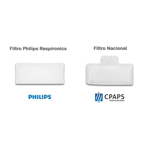 Kit anual de filtros para CPAP / BiPAP M-Series e System One Philips Respironics